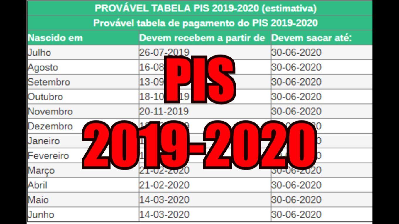 Calendario 202018.Calendario Do Pis 2019 2020 Digital Dicas
